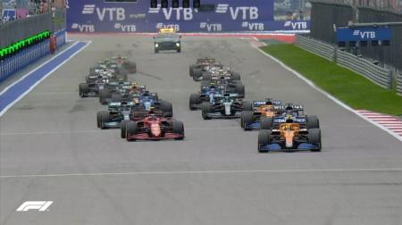 2021年F1第15戦のスタート