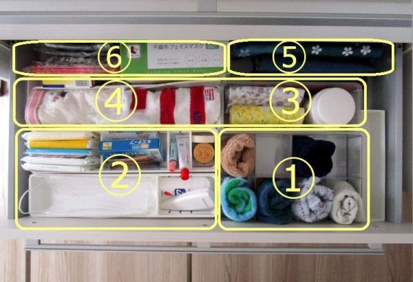 食器棚引き出し 収納2 ケースごと 使用頻度