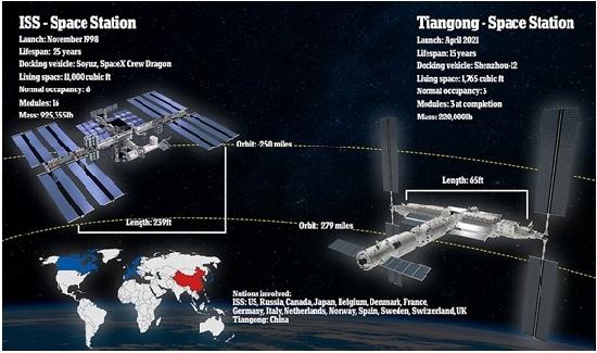 中国宇宙ステーション