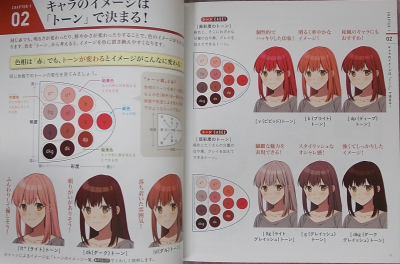 キャラの魅力を最大限に引き出すマンガキャラ配色の教科書 (2)