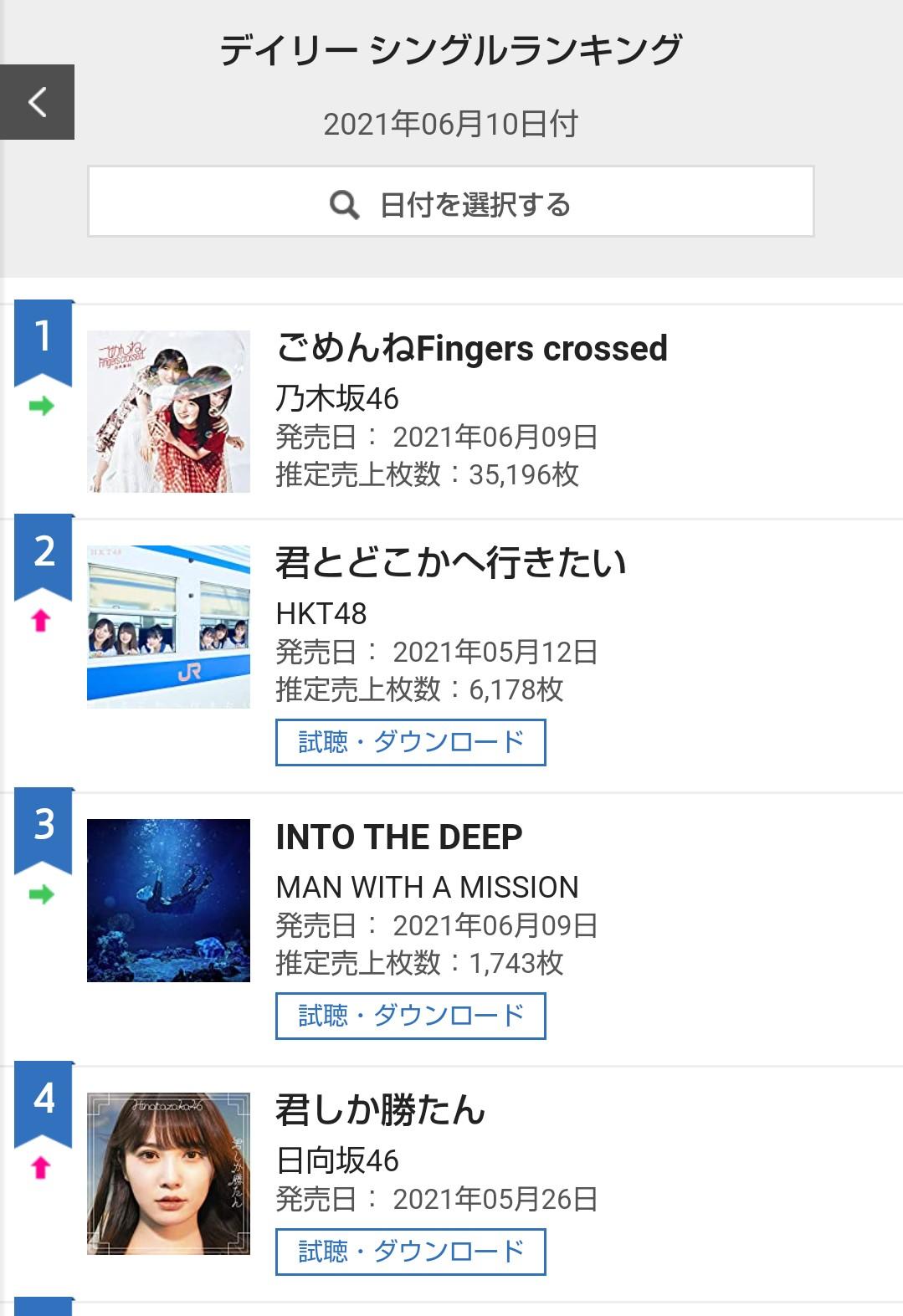 乃木坂46 27thシングル「ごめんねFingers crossed」3日目売上