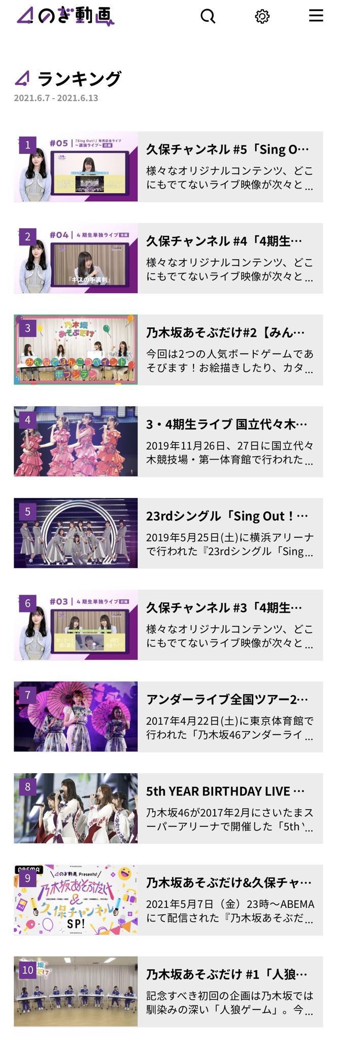 のぎ動画ランキング 久保チャンネル