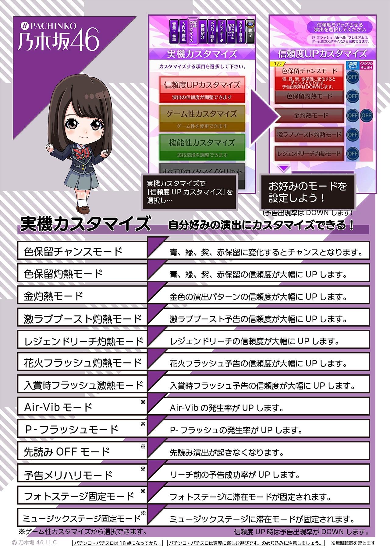ぱちんこ 乃木坂46 演出情報2