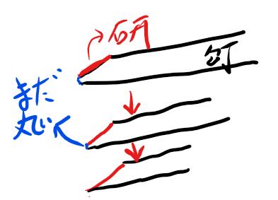 包丁研ぐ過程 (2)
