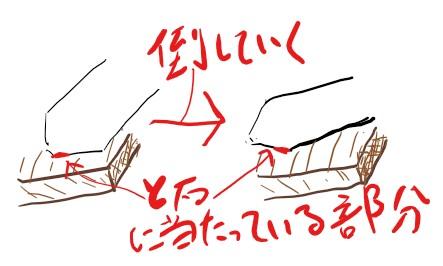 ドリル研ぎ3