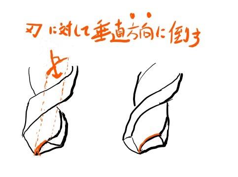 ドリル刃の成形3垂直に傾ける