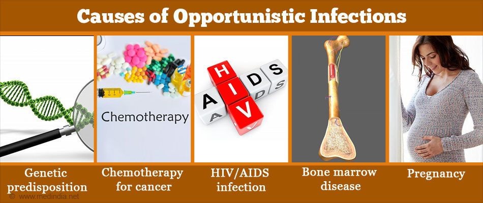 causes-of-opportunistic-infections (1)
