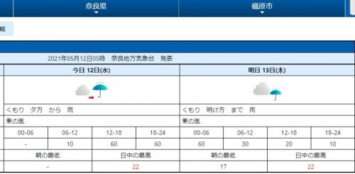 奈良地方気象台210513