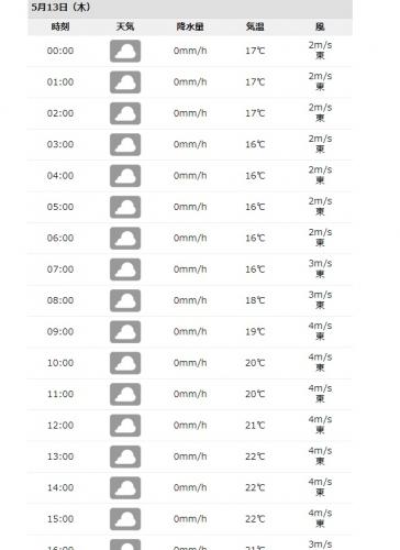weatherニュース210513