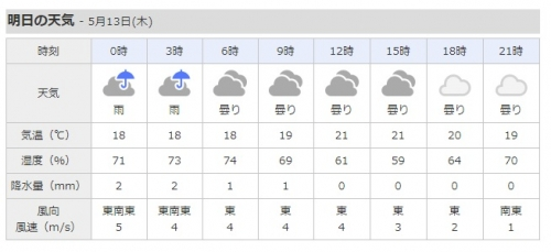 yahoo天気予報210513
