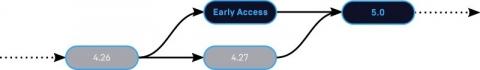 UE5早期アクセス002