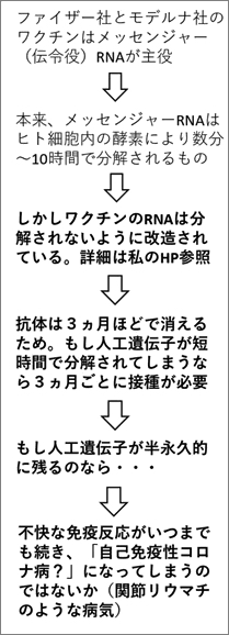 11-4 rna-permanent-002