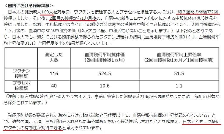 厚労省 臨床試験の概要-2-2