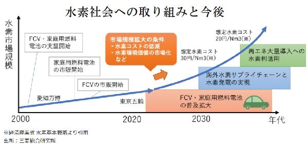 2021-09-07-k003.jpg