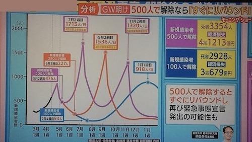 東京予想10 0428-ss.