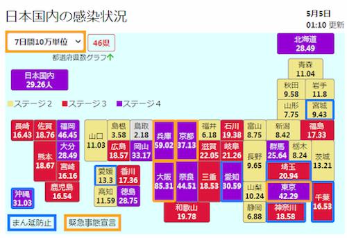 東京予想12 0428-ss