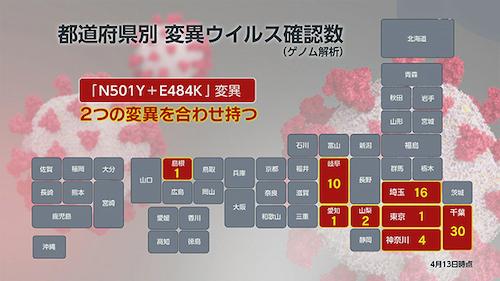変異株 東京予想bb 0428