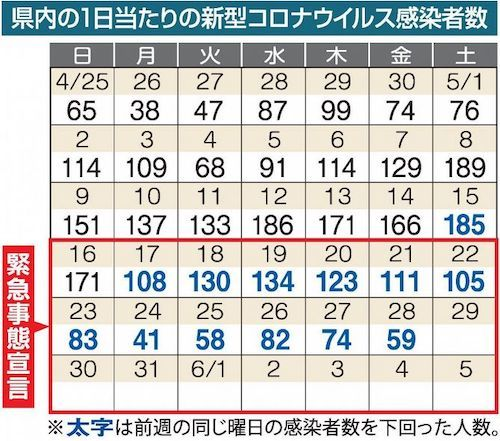 岡山 コロナカレンダー0528aa