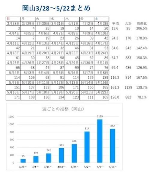 岡山カレンダー0522-s