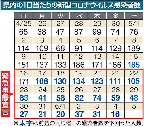 岡山感染カレンダー0604