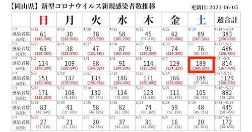 岡山カレンダー0605