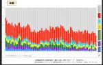 感染源グラフ