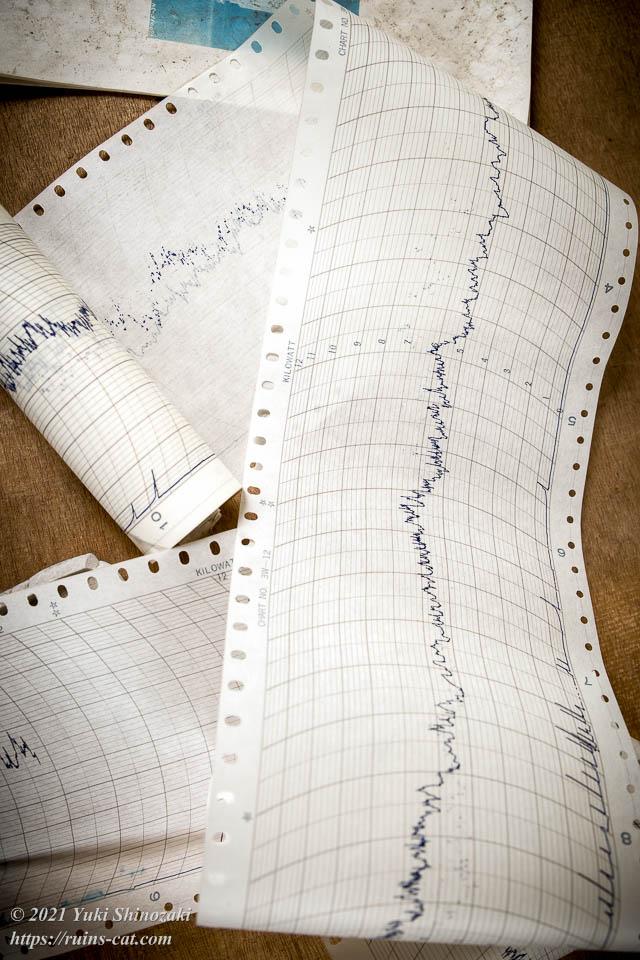 電機関係の記録が刻まれたロール紙