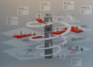 富士世界センター5