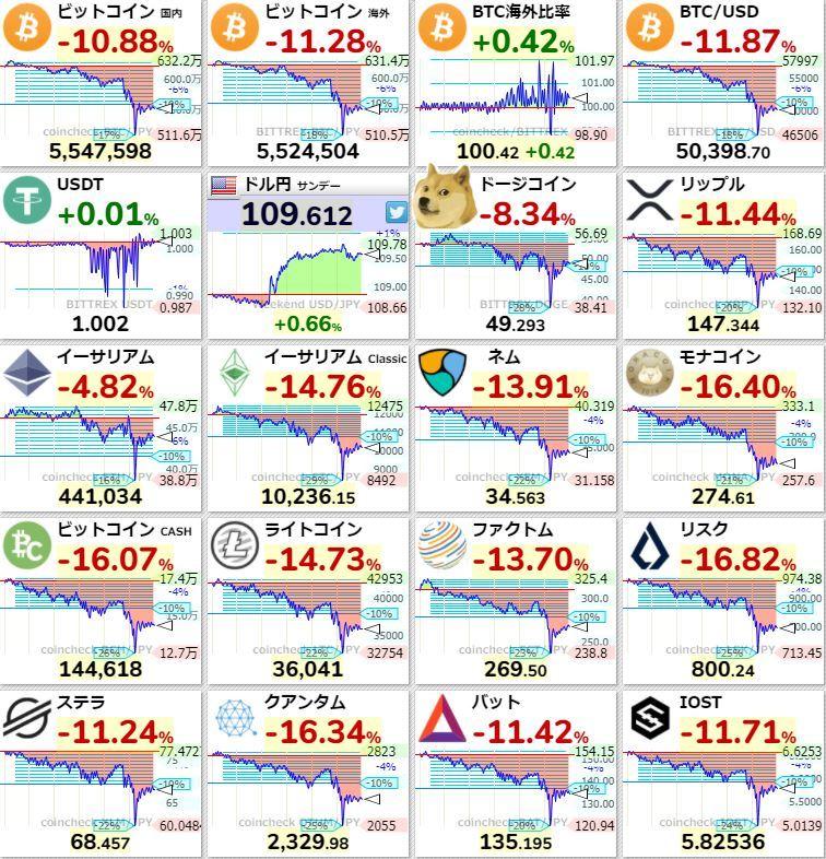 20210513仮想通貨2