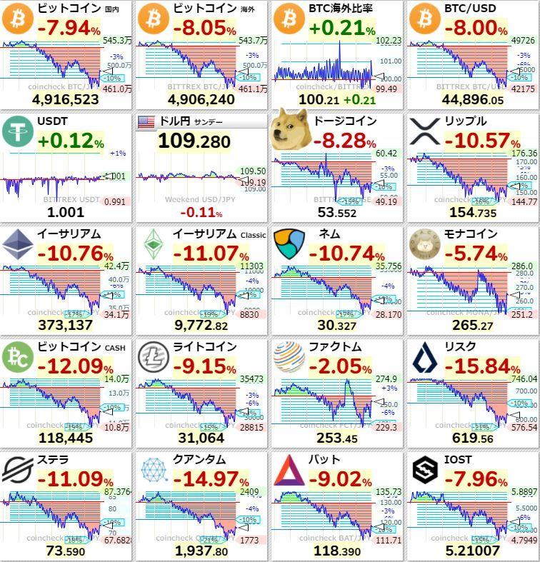 20210517仮想通貨