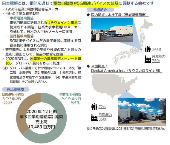 20210619日本電解