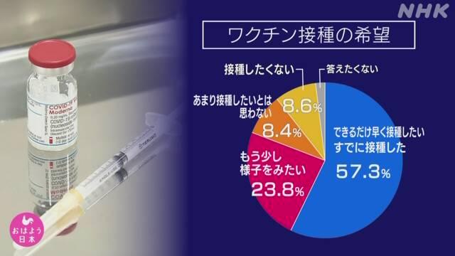 20210720ワクチン接種希望