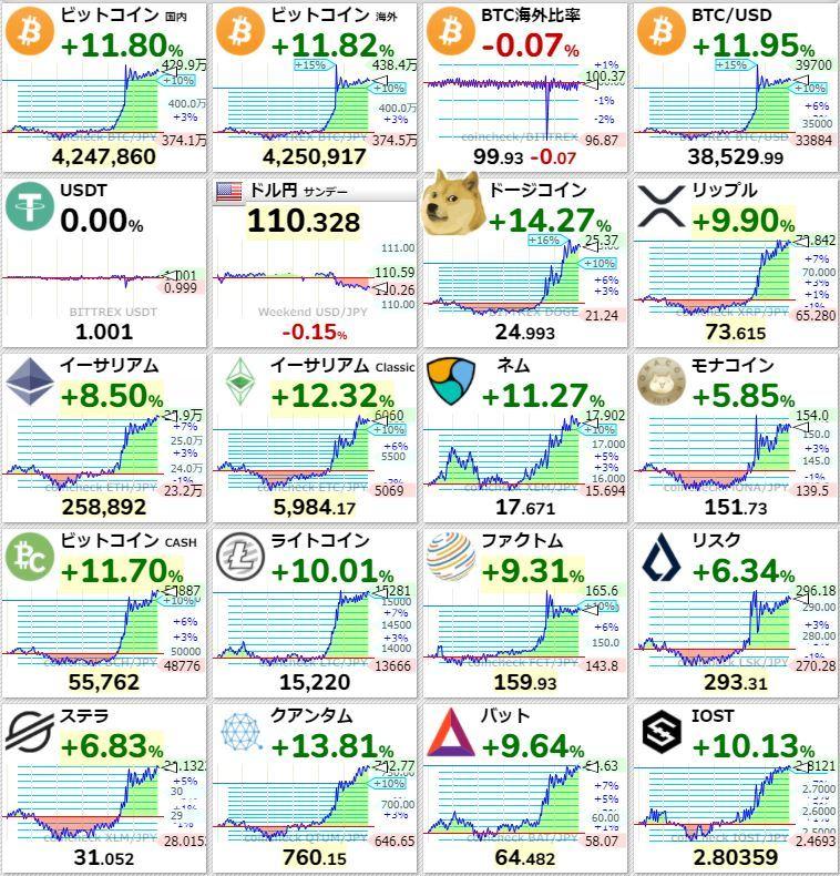 20210726仮想通貨