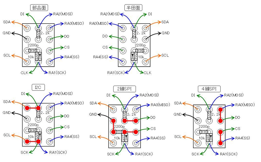 STM32電子オルゴールテストベンチ配線ジャンパー設定