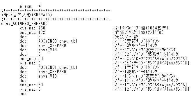STM32電子オルゴールソングデータ例aoimeno