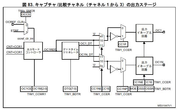 STM32電子オルゴールデータシート出力ステージ図