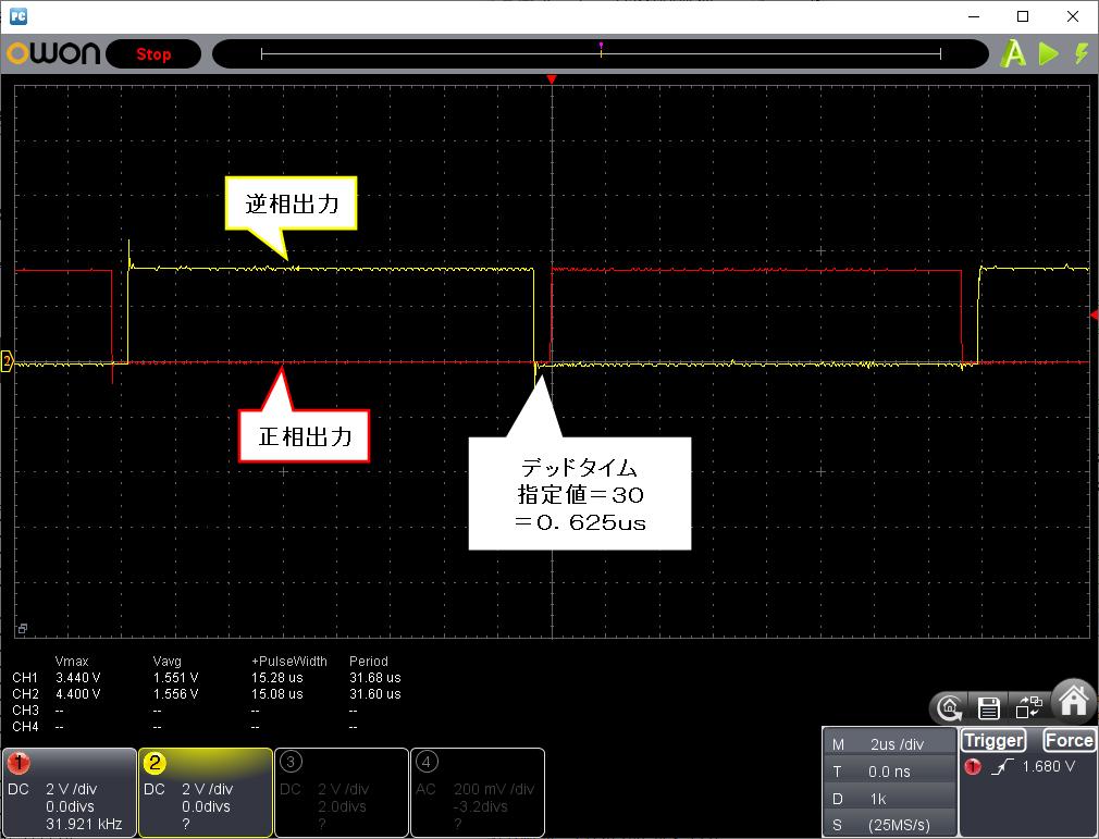 STM32電子オルゴールコンプリ出力時のデッドタイム観測波形