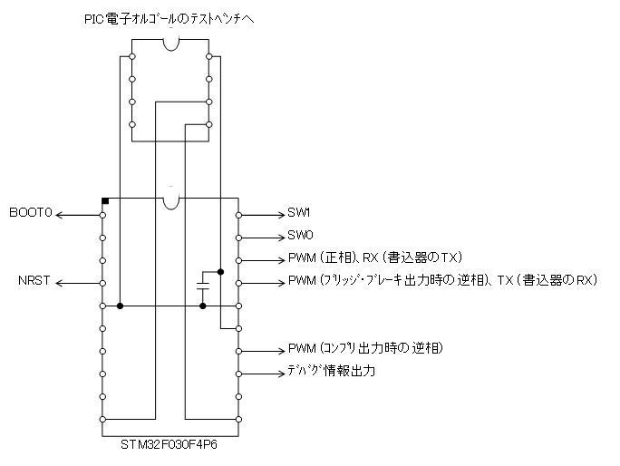 STM32電子オルゴール回路図テストベンチ新
