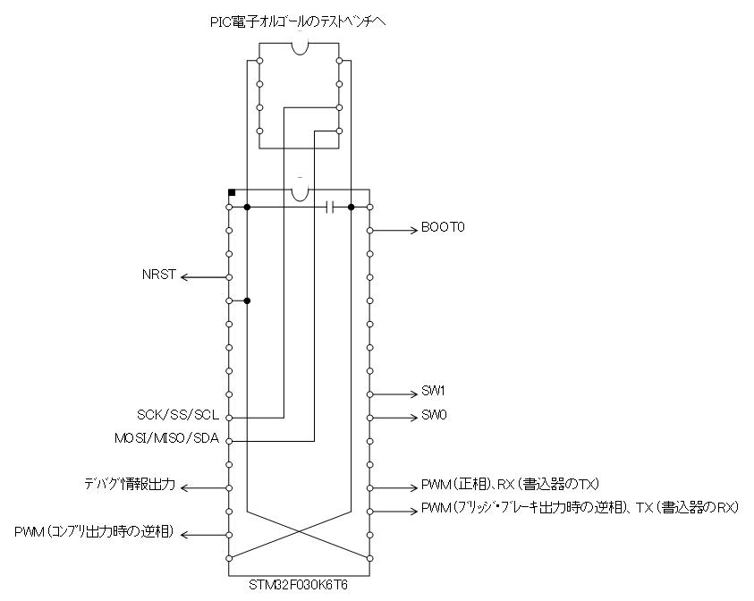 STM32電子オルゴール回路図K6T6テストベンチ