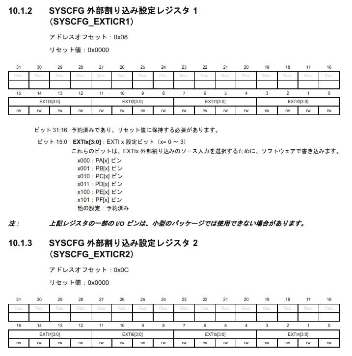 STM32電子オルゴールEXTICRx