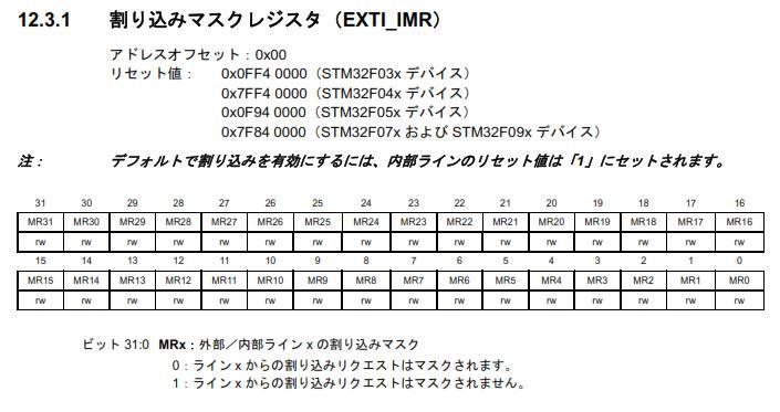 STM32電子オルゴールEXTI_IMR