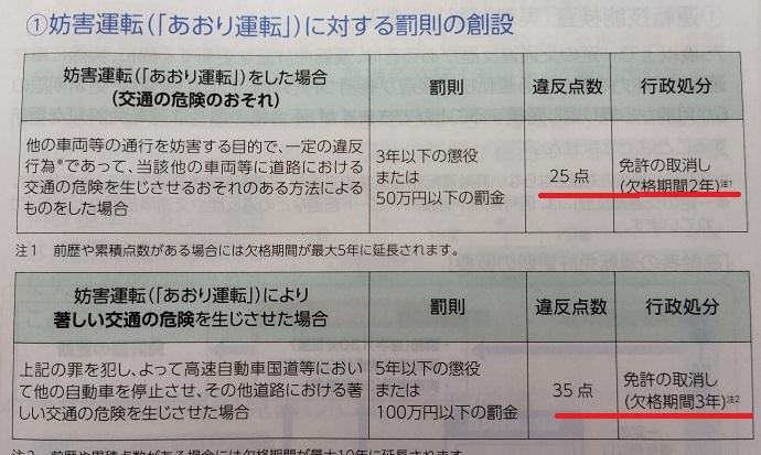 202108免許更新(5)